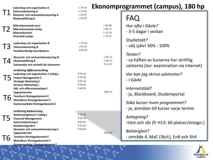 Ekonomprogrammet (campus), 180
