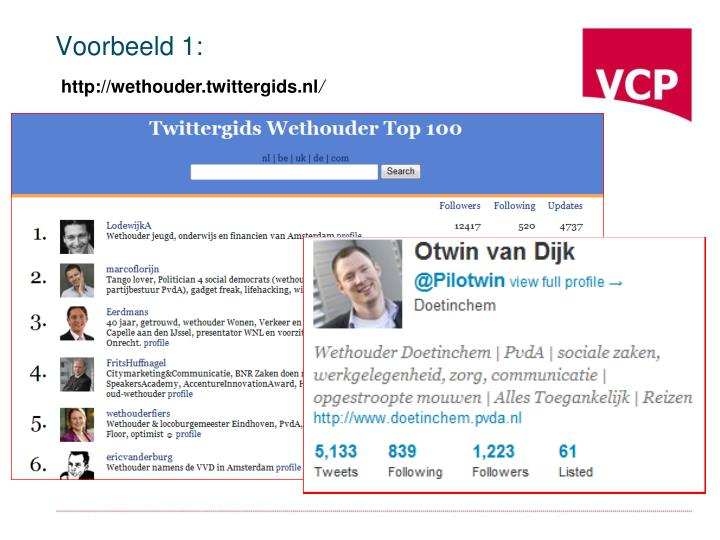http://wethouder.twittergids.nl