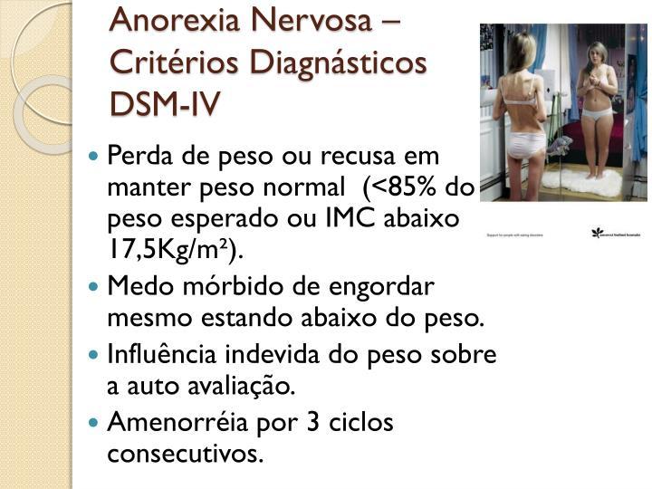 Anorexia Nervosa –