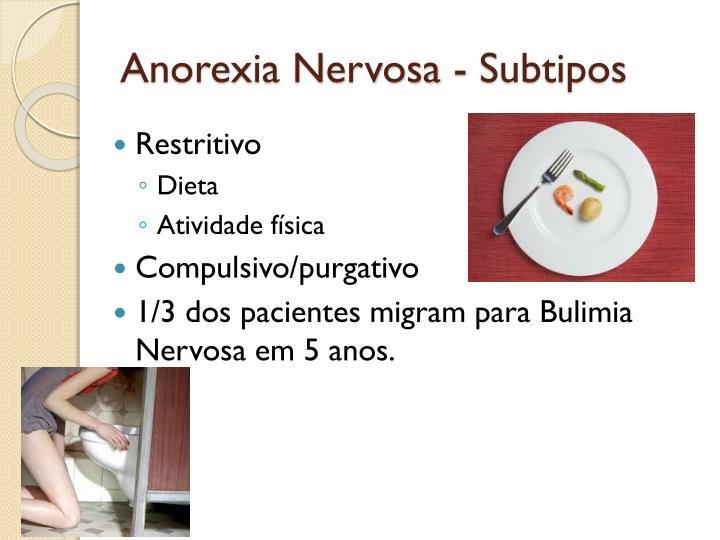 Anorexia Nervosa -