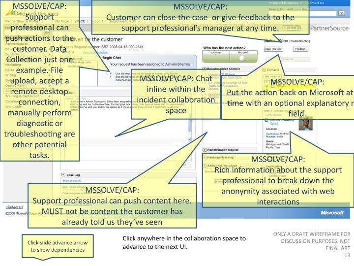 MSSOLVE/CAP: