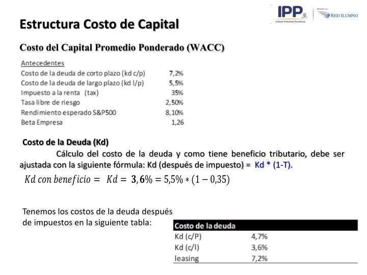 Estructura Costo de Capital