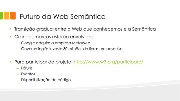Futuro da Web Semântica
