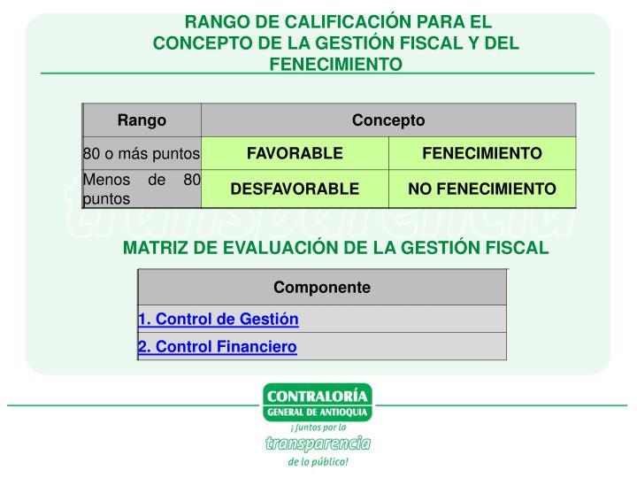 RANGO DE CALIFICACIÓN PARA EL CONCEPTO DE LA GESTIÓN FISCAL Y DEL FENECIMIENTO