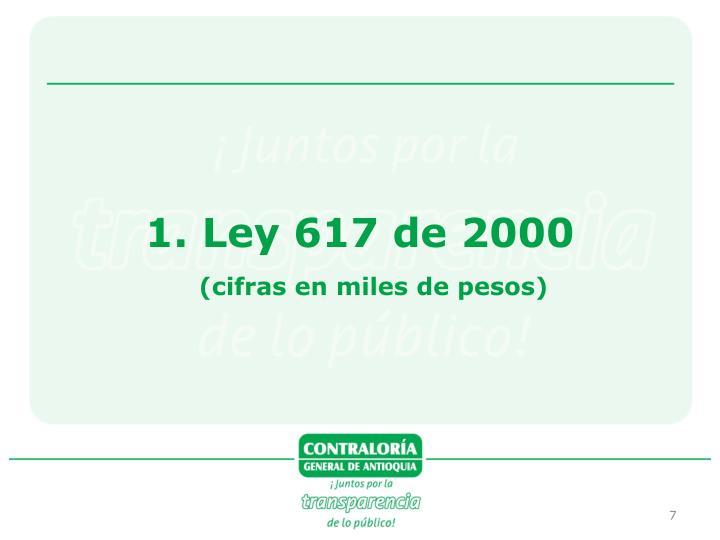 Ley 617 de 2000
