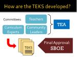 how are the teks developed
