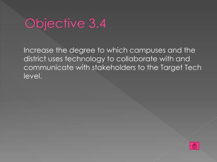 Objective 3.4