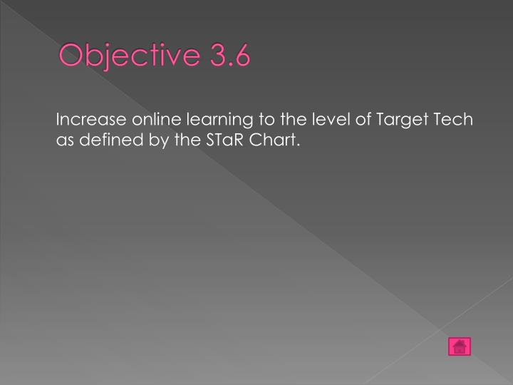 Objective 3.6