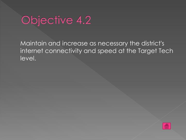 Objective 4.2