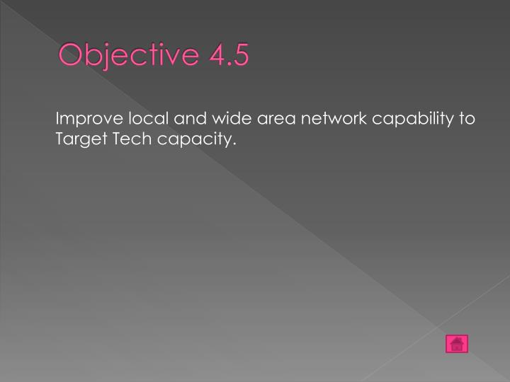 Objective 4.5