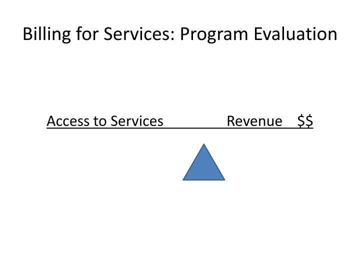 Billing for Services: Program Evaluation