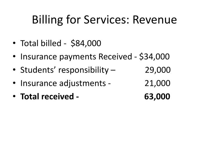 Billing for Services: Revenue