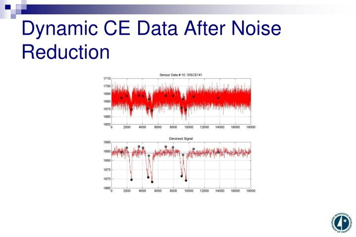 Dynamic CE Data After Noise Reduction