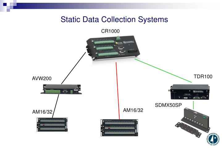 Static Data Collection Systems