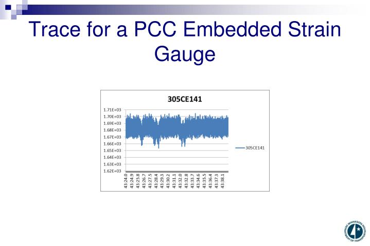 Trace for a PCC Embedded Strain Gauge