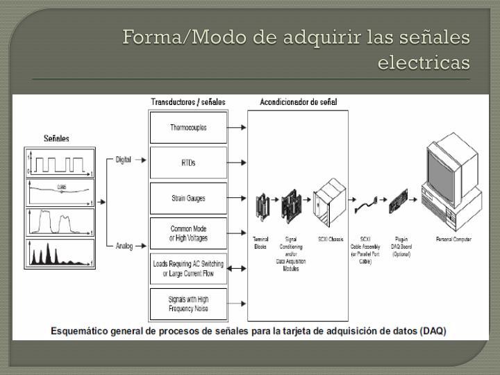 Forma/Modo de adquirir las señales electricas