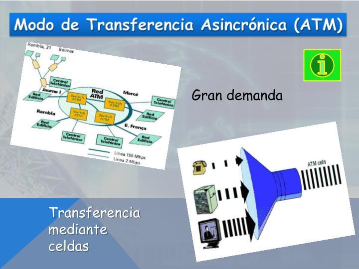 Modo de Transferencia Asincrónica (ATM)