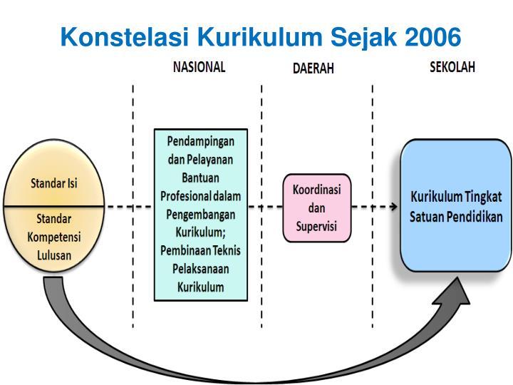 Konstelasi Kurikulum Sejak 2006
