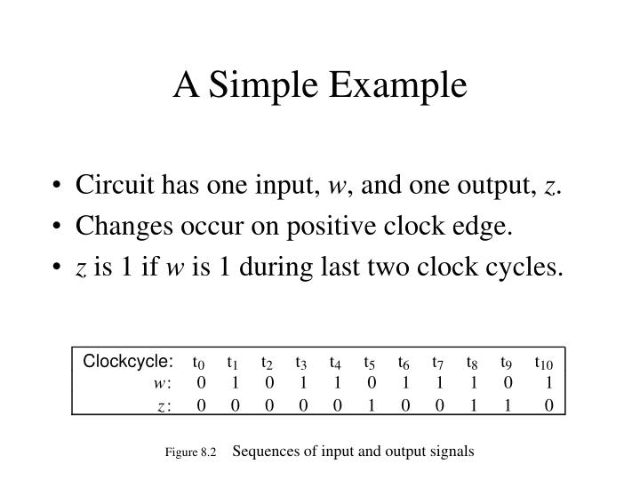 Clockcycle: