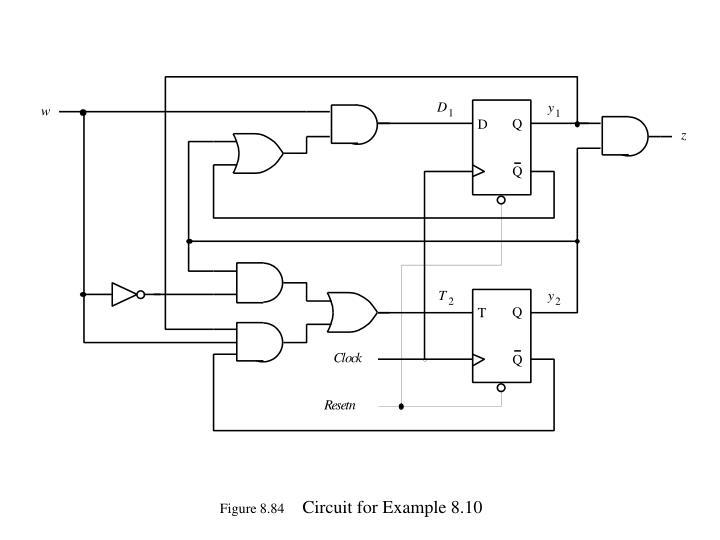 Figure 8.84