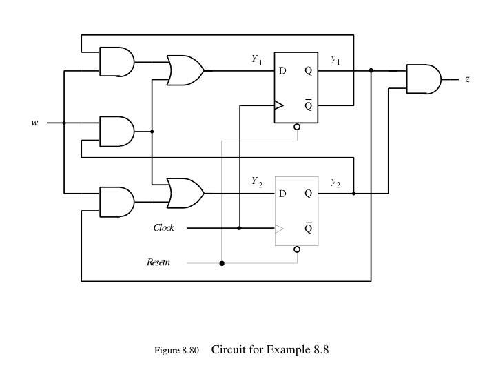 Figure 8.80