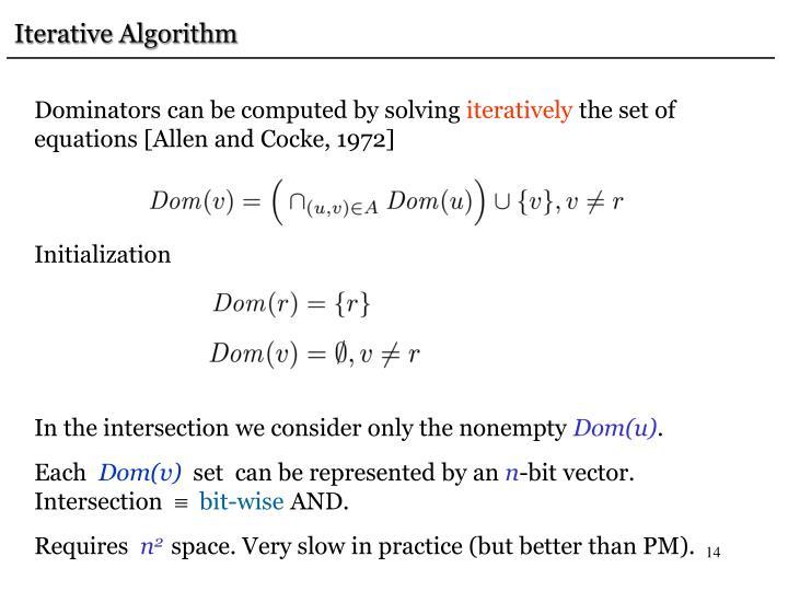 Iterative Algorithm