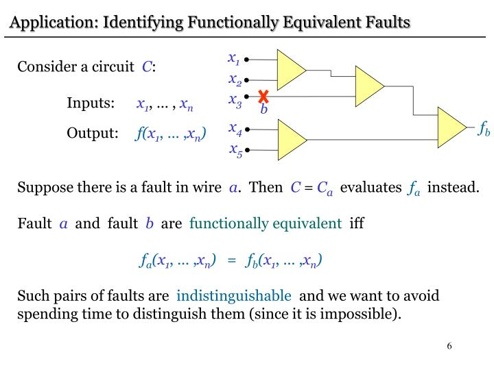 Application: Identifying Functionally Equivalent Faults