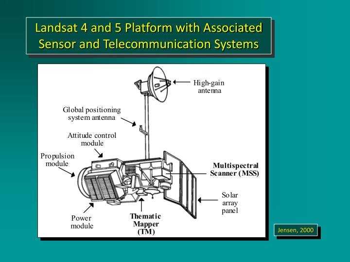 Landsat 4 and 5 Platform with Associated Sensor and Telecommunication Systems