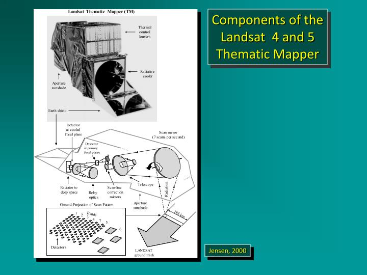 Components of the Landsat  4 and 5 Thematic Mapper