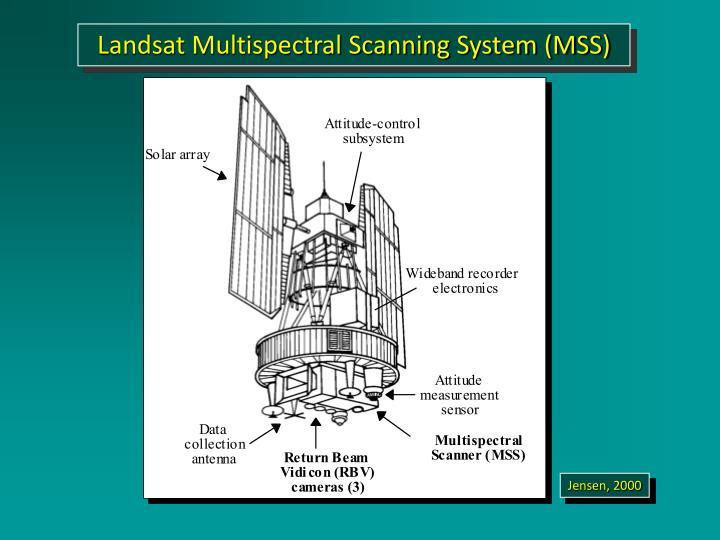 Landsat Multispectral Scanning System (MSS)