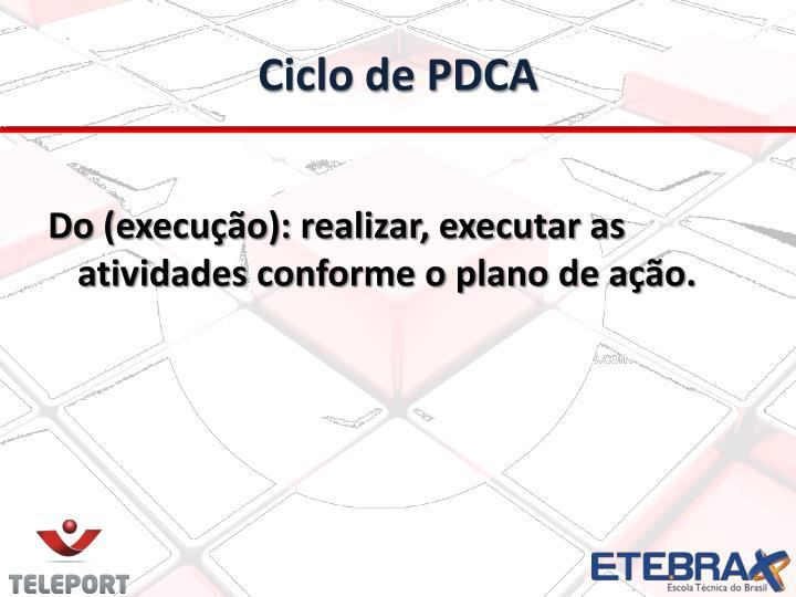 Ciclo de PDCA