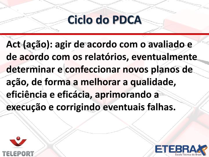 Ciclo do PDCA