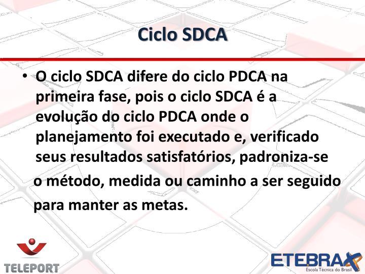Ciclo SDCA