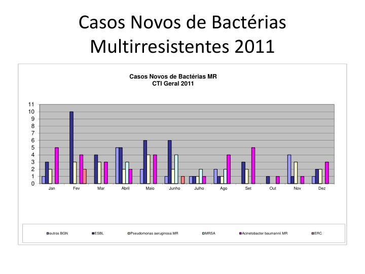 Casos Novos de Bactérias Multirresistentes 2011