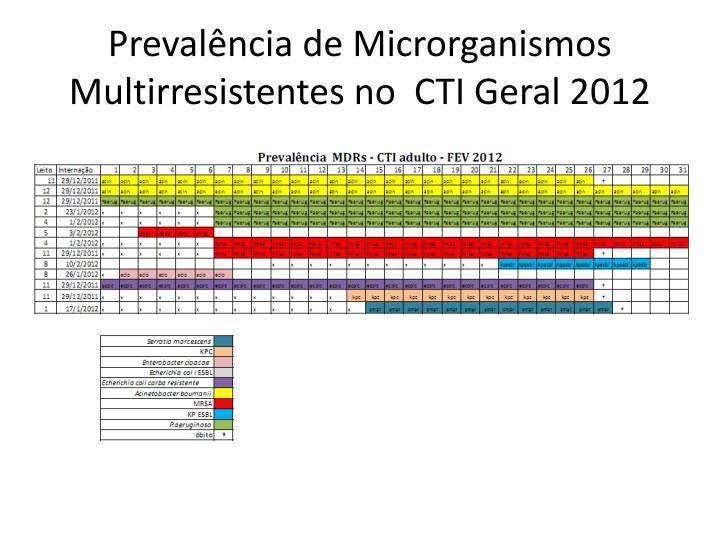 Prevalência de Microrganismos Multirresistentes no  CTI Geral 2012
