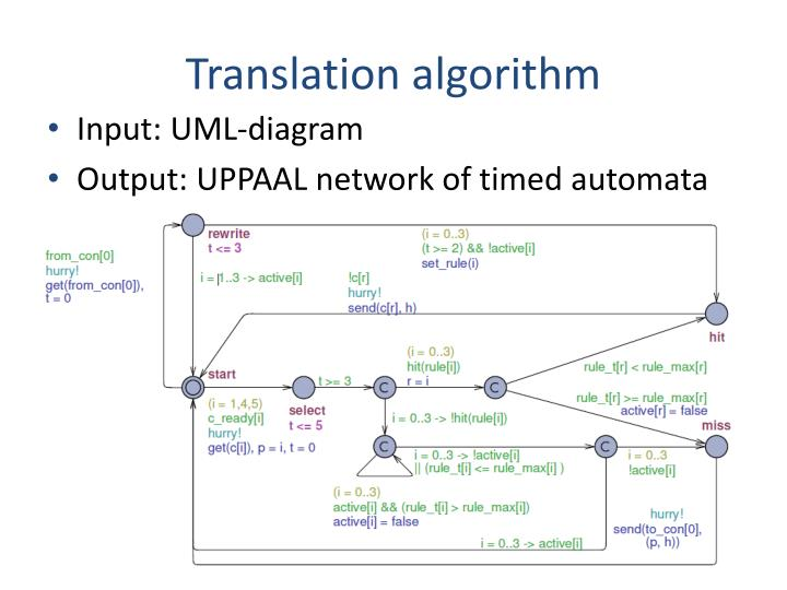 Translation algorithm