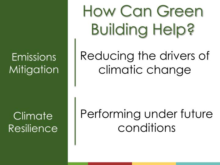 How Can Green Building Help?