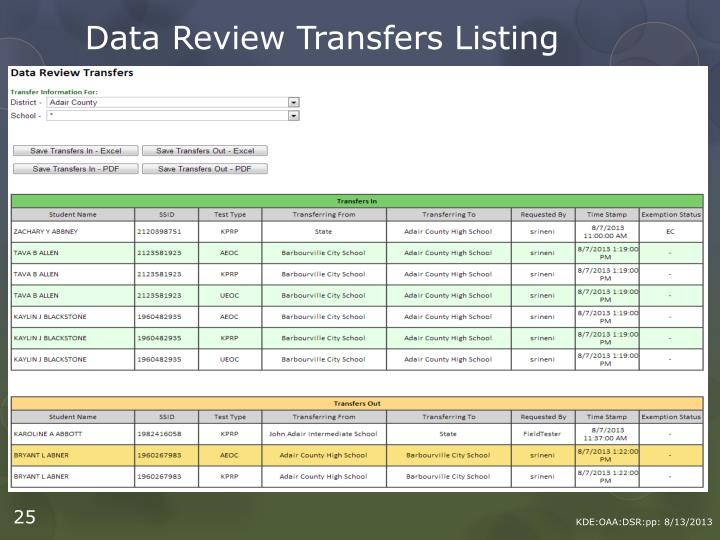 Data Review Transfers Listing