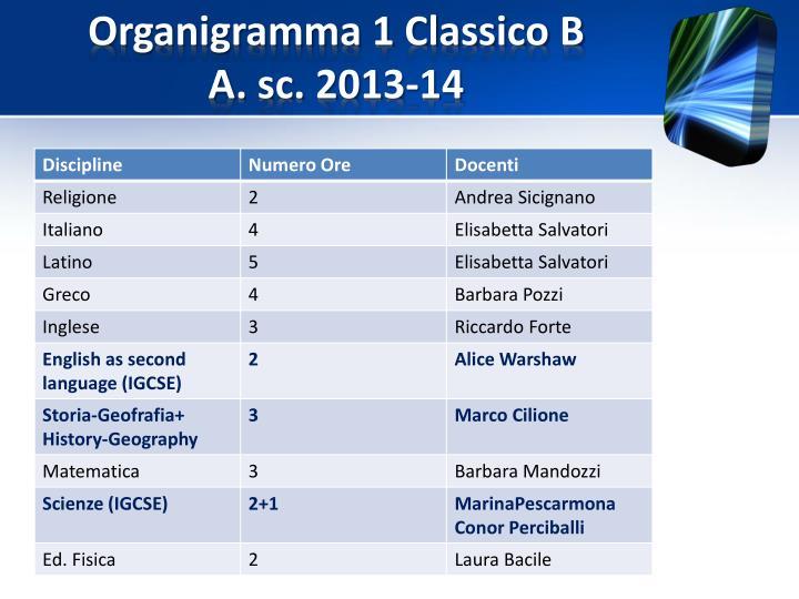 Organigramma 1 Classico B