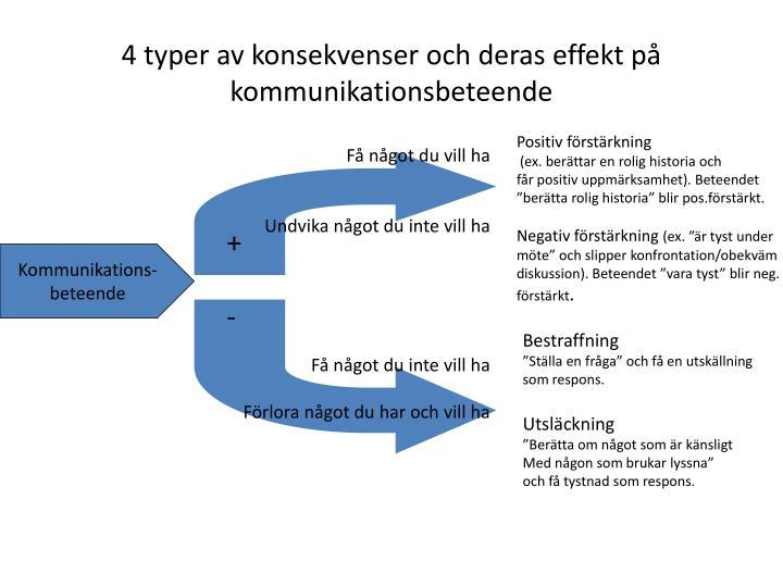 4 typer av konsekvenser och deras effekt på
