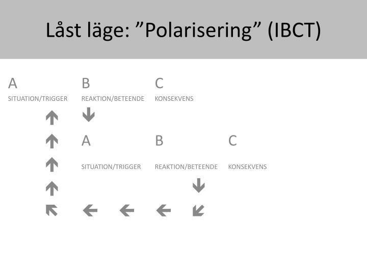 """Låst läge: """"Polarisering"""" (IBCT)"""