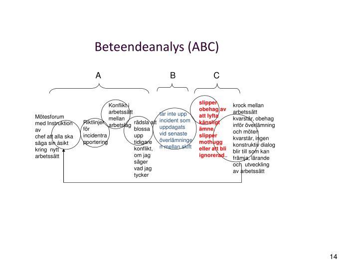 Beteendeanalys (ABC)