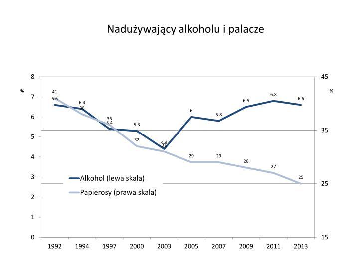 Nadużywający alkoholu i palacze