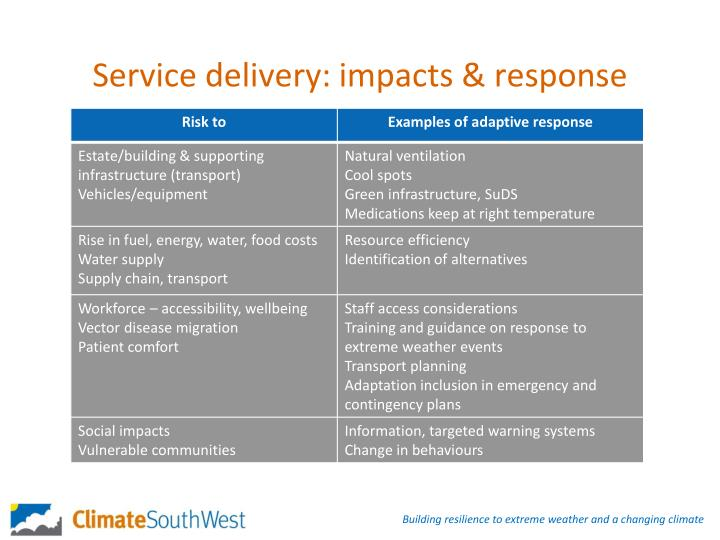 Service delivery: impacts & response