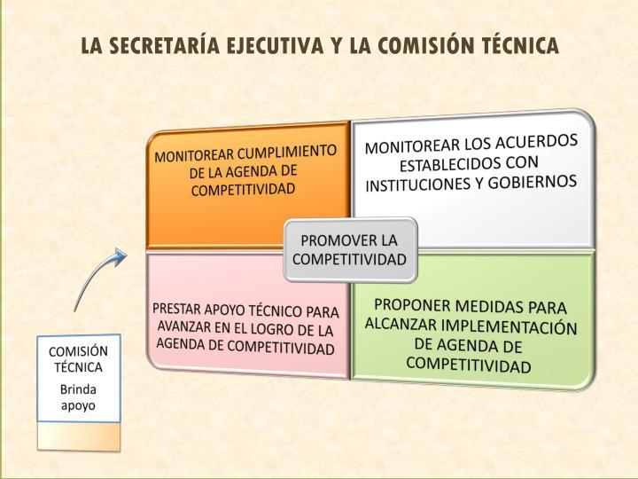 LA SECRETARÍA EJECUTIVA Y LA COMISIÓN TÉCNICA