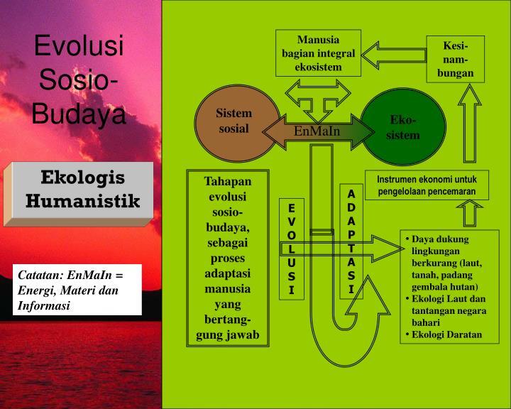 Manusia bagian integral ekosistem