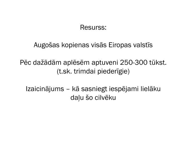 Resurss: