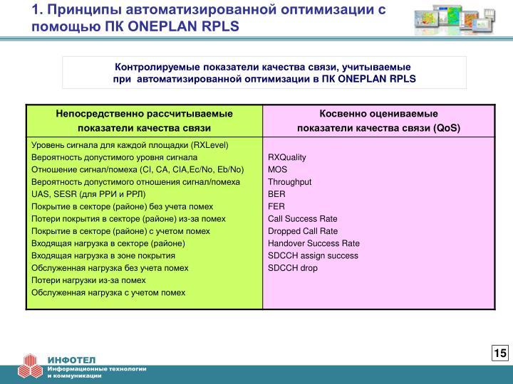 1. Принципы автоматизированной оптимизации с помощью ПК ONEPLAN RPLS