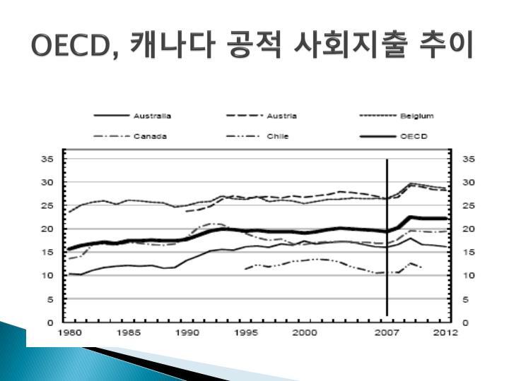 OECD,