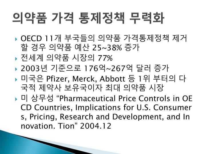 의약품 가격 통제정책 무력화